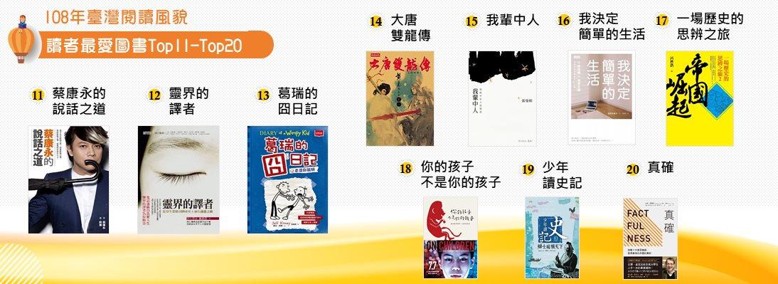 108年讀者最愛圖書Top11-Top20