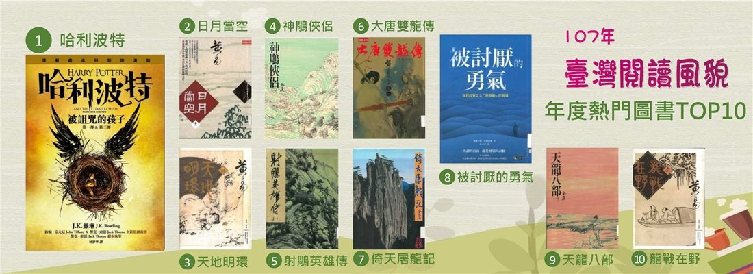 107年臺灣閱讀風貌,全民閱讀力持續成長-年度熱門圖書TOP10