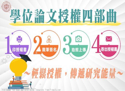 國家圖書館呼籲民眾授權學位論文全文公開,防疫期間共同促進知識便捷共享~